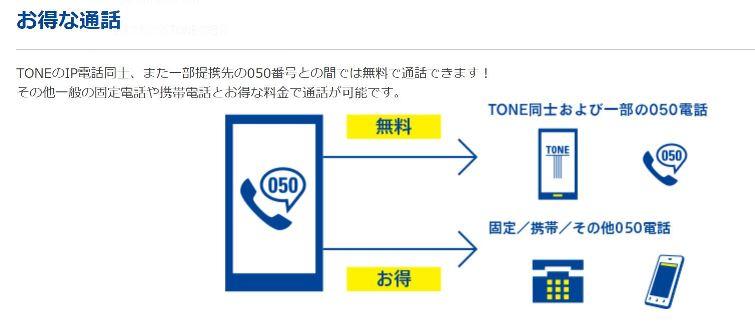 トーンモバイルのIP電話「TONE電話」