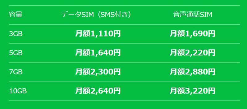 LINEモバイルのコミュニケーションフリープランの料金表