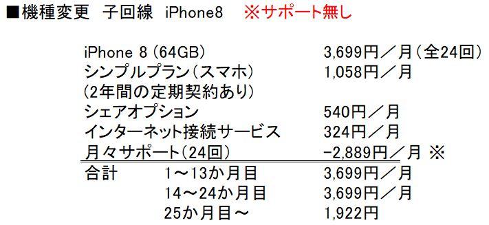 機種変更&子回線&iPhone8(64GB)購入時の月額料金と内訳