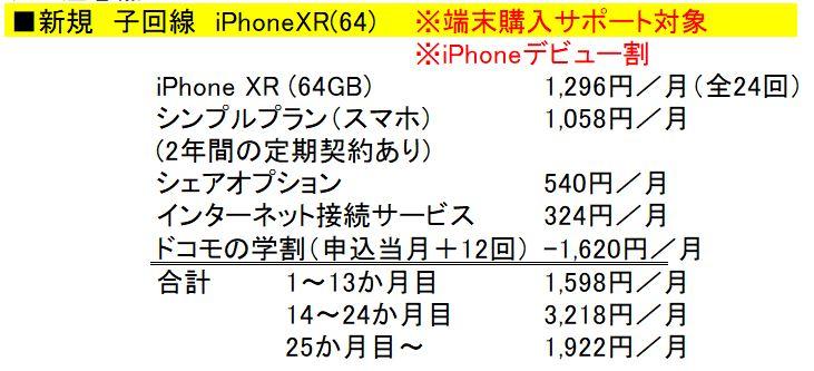 新規契約&子回線&iPhoneXR(64GB)購入時の月額料金と内訳