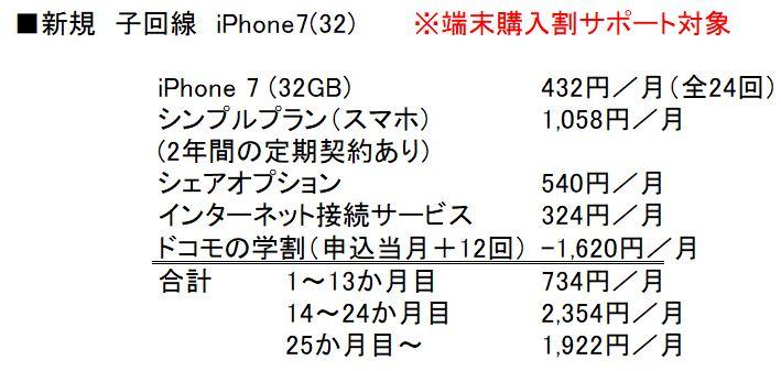 新規契約&子回線&iPhone7(32GB)購入時の月額料金と内訳