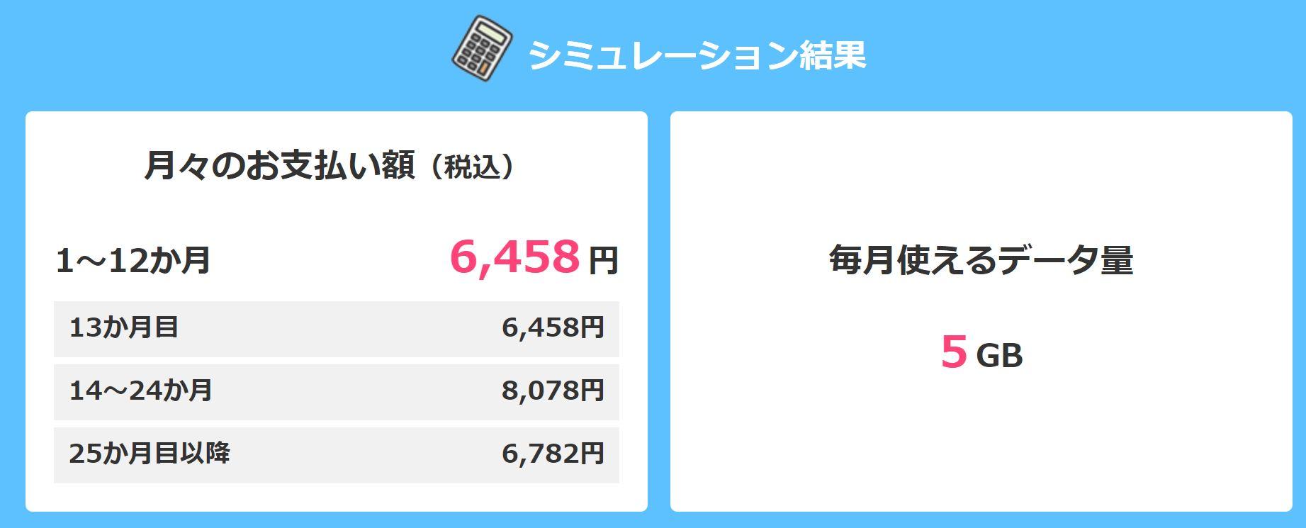 学割込みでのiPhoneXR購入時の新規契約で月額6000円台