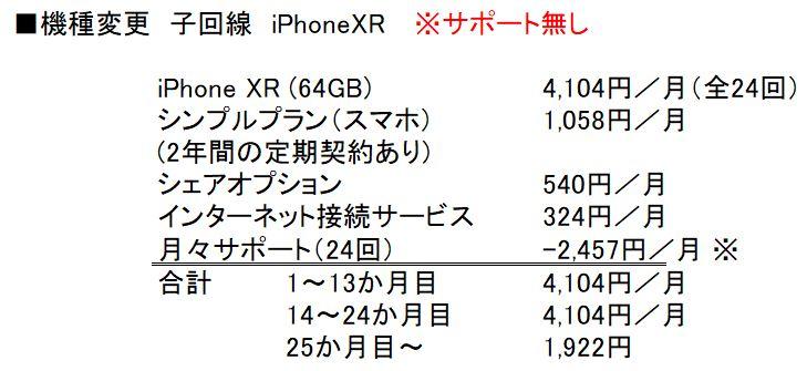 機種変更&子回線&iPhoneXR(64GB)購入時の月額料金と内訳