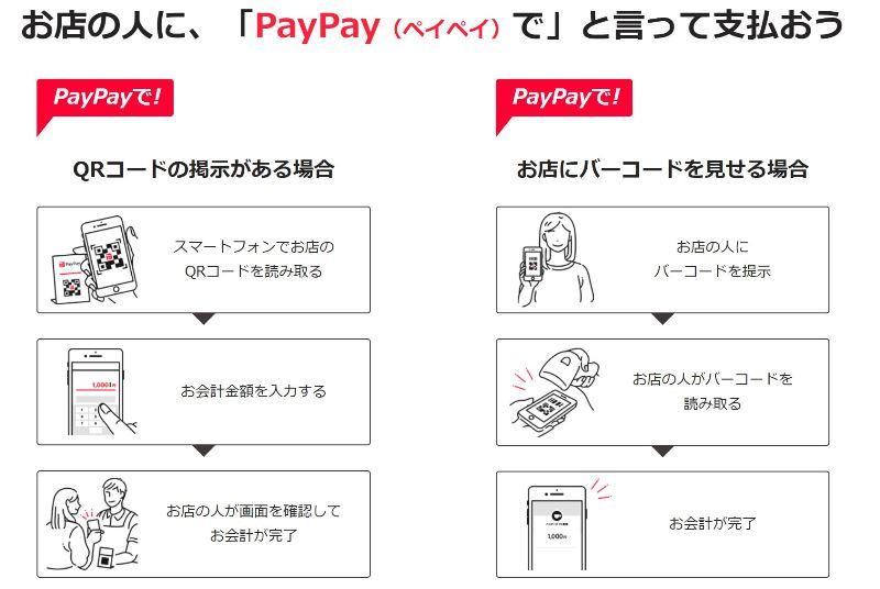 PayPayでの支払い方法「PayPayで!」
