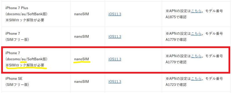 ワイモバイルでau版iPhone7が動作するかを動作実績端末一覧から確認する例
