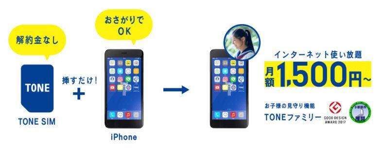 トーンモバイルのTONE SIMをiPhoneに差すだけでみまもりスマホに