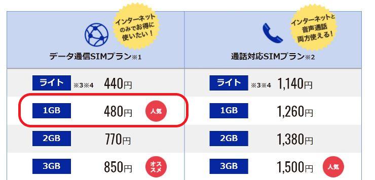 DMMモバイルのシングルプランなら月額480円でキッズ携帯並み