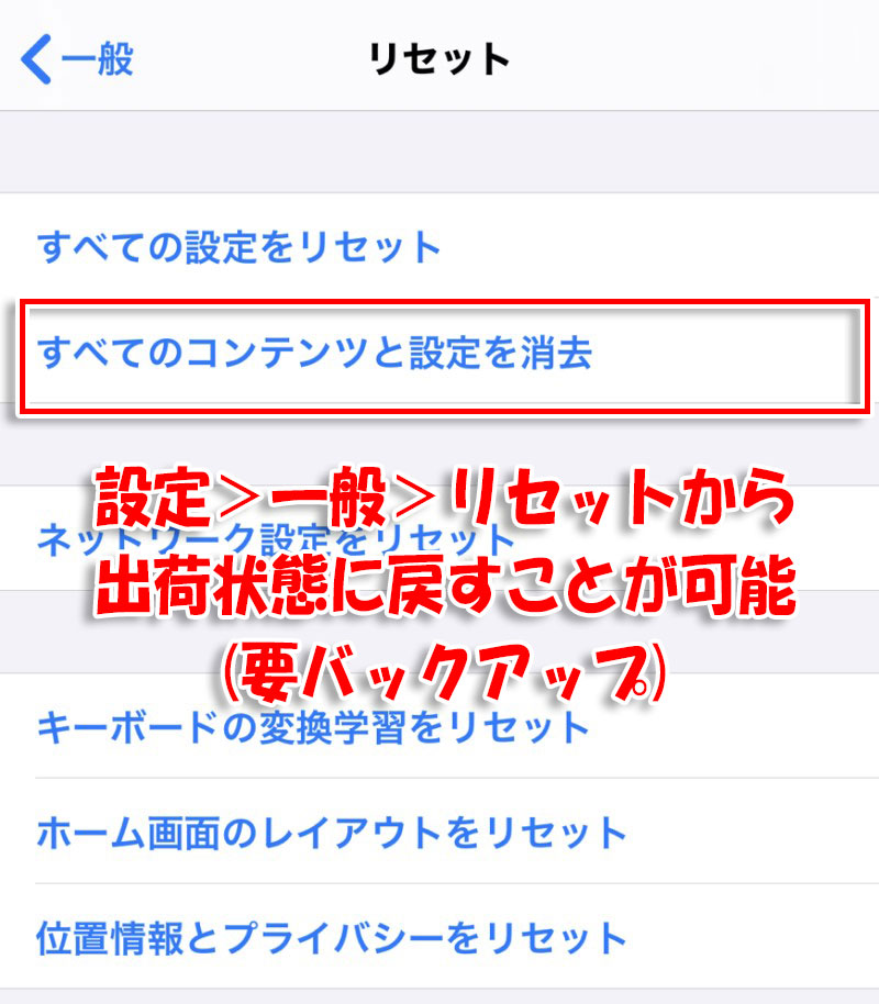 iPhoneの「設定」>「一般」>「リセット」からiPhoneを初期出荷状態にリセットする事が可能(用バックアップ)