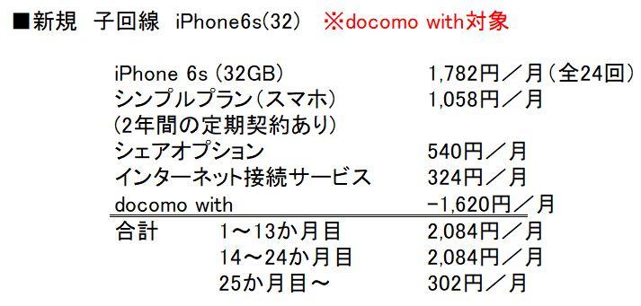 新規契約&子回線&iPhone6s(32GB)購入時の月額料金と内訳