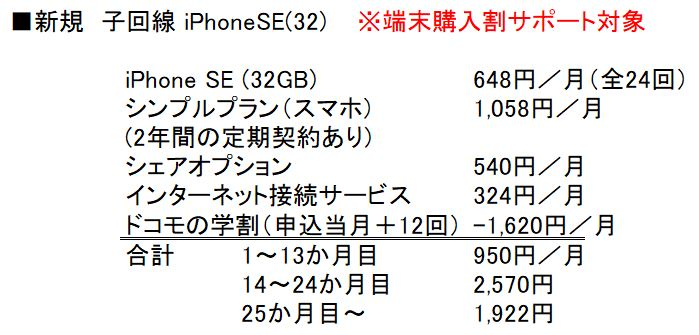 新規契約&子回線&iPhoneSE(32GB)購入時の月額料金と内訳