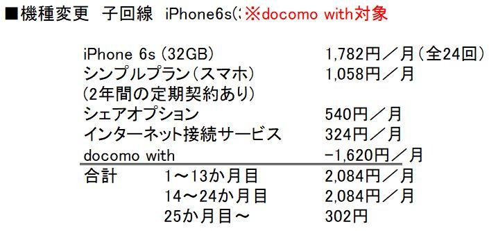 機種変更&子回線&iPhone6s(32GB)購入時の月額料金と内訳