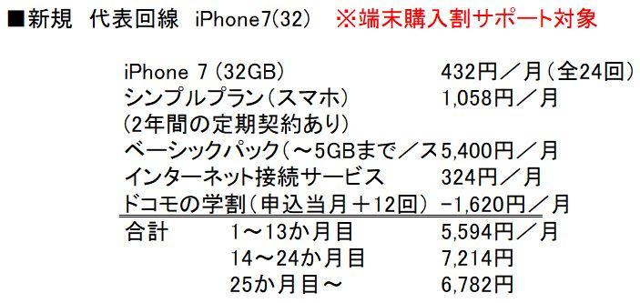 新規契約&代表回線&iPhone7(32GB)購入時の月額料金と内訳