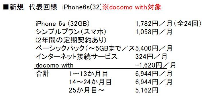 新規契約&代表回線&iPhone6s(32GB)購入時の月額料金と内訳