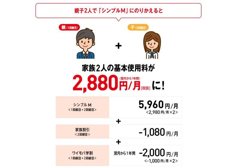ワイモバ学割+家族割の併用で家族2人でワイモバイルを使った場合の月額料金例