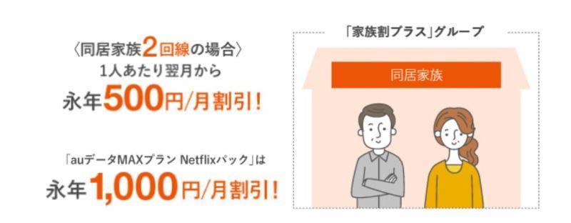 auの家族割プラスで家族2人の場合の例:2人とも月額500円割引がずっと適用される