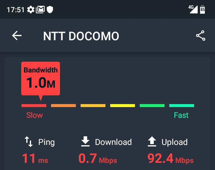 トーンモバイルの通信速度測定_3回目