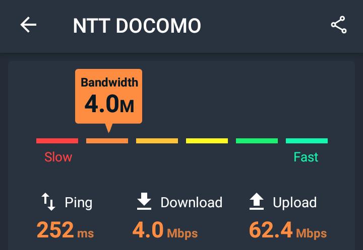 高速チケットの通信速度は4Mbpsほど