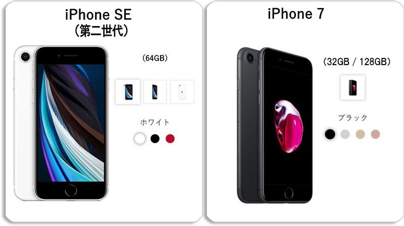 2020年秋現在ワイモバイルで販売しているiPhoneモデルは「iPhoneSE2」と「iPhone7」の2モデル