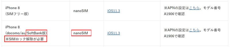 ワイモバイルのスマホ動作確認端末一覧の例:キャリア版iPhone8の場合