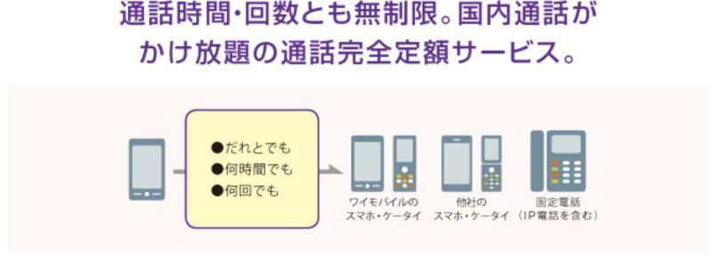 スーパー誰とでも定額(ワイモバイルのかけ放題)