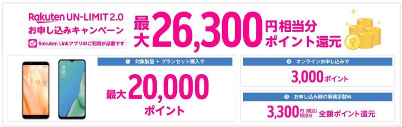 楽天アンリミットの凄まじいポイント還元率のキャンペーンで、「最大26300ポイントも還元&1年間プラン料金無料で利用可能」と大盤振る舞い