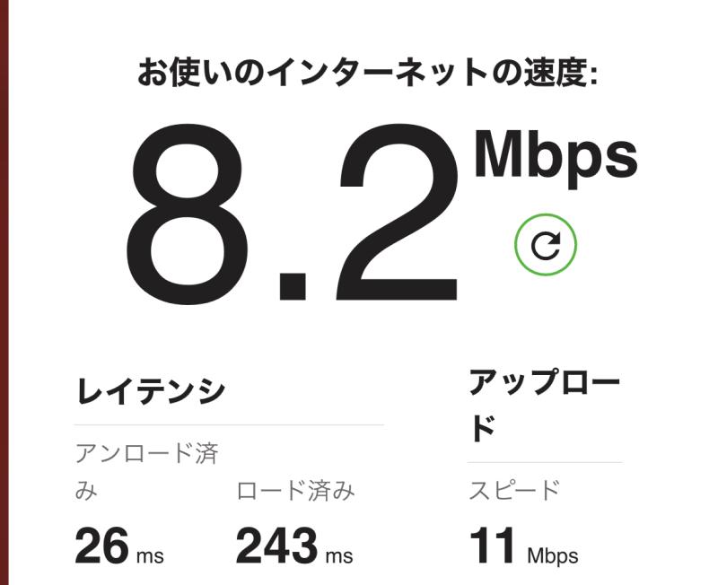 平日昼でのワイモバイル回線の通信速度はこのくらい