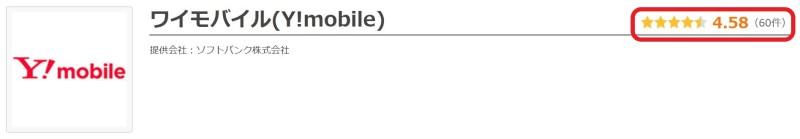 価格ドットコムに記載されているワイモバイル利用者の総合評価:4.58ポイント