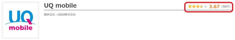 価格ドットコムに記載されているUQモバイル利用者の総合評価:3.67ポイント