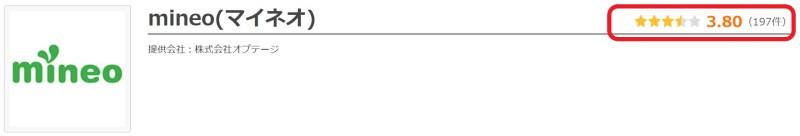 価格ドットコムに記載されているmineo利用者の総合評価:3.80ポイント