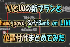 Y!とUQの新プランVS-ahamo,povo,SoftBank-on-LINEの位置付けをまとめてみた