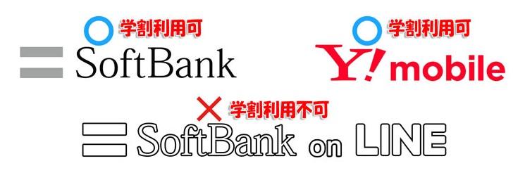 SoftBank_on_LINEは学割無し、ソフトバンクとワイモバイルは学割有り