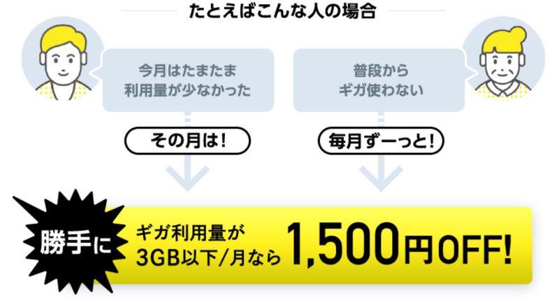 3GB以下しか使わなかった月は勝手に3GB割引