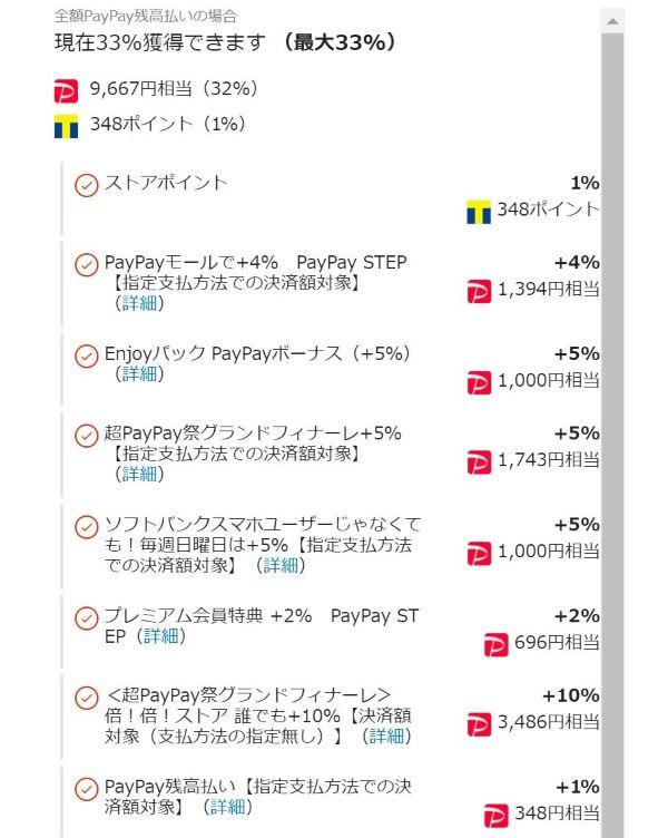 超PayPayの33%ポイント還元の内訳