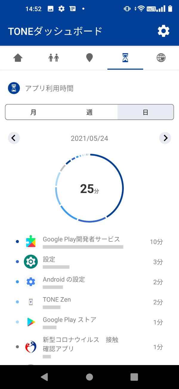 ★アプリなどの利用時間のレポートも確認可能
