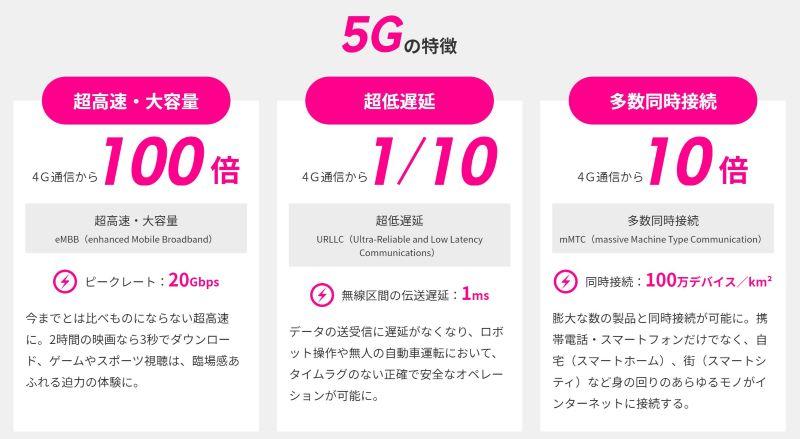 5Gの3つの特長「超高速&大容量」「低遅延」「多数同時接続」