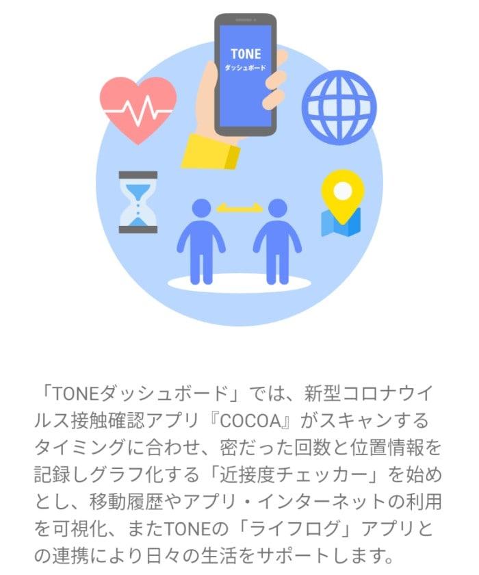 ★ダッシュボード機能の説明